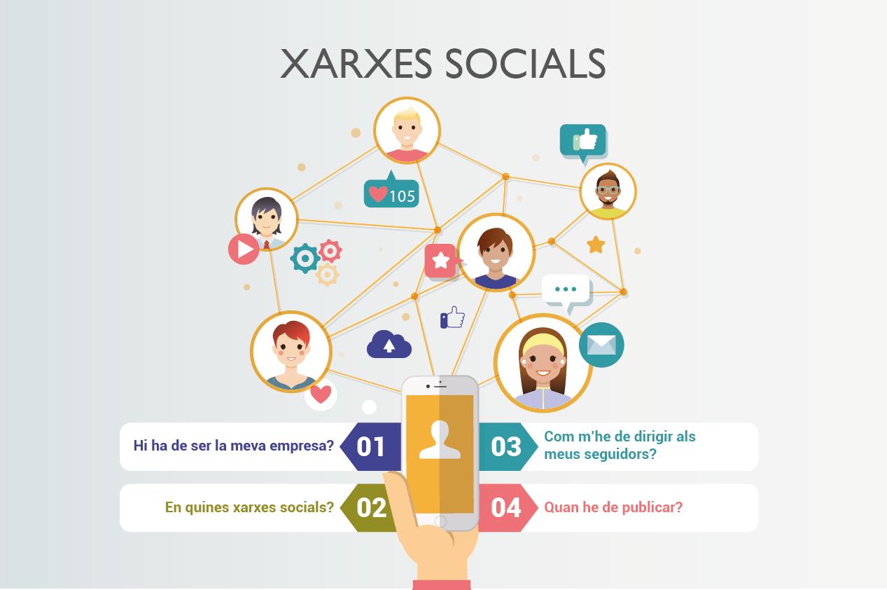 Xarxes socials: Hi ha de ser la meva empresa?